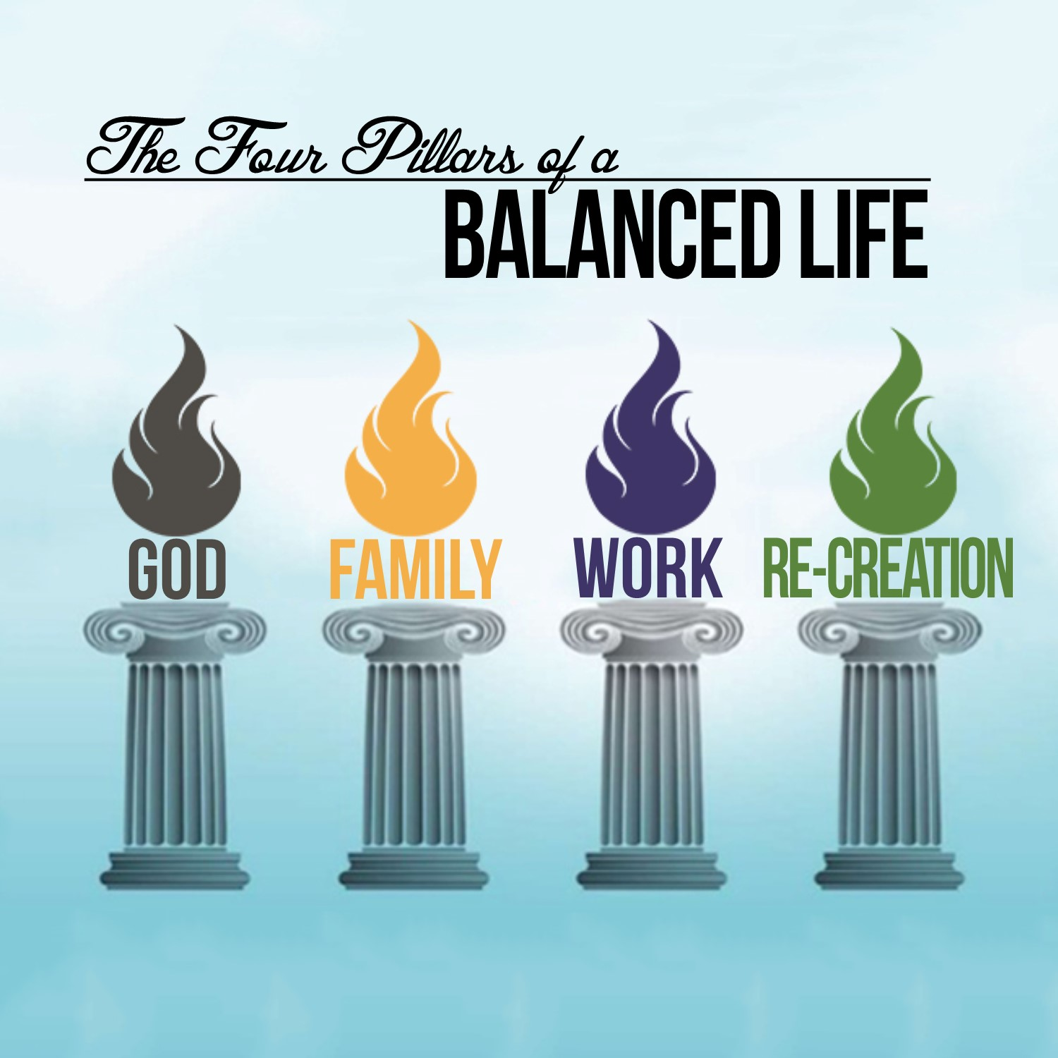 4 pillars of christian dating